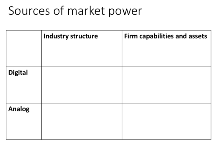 market power sources